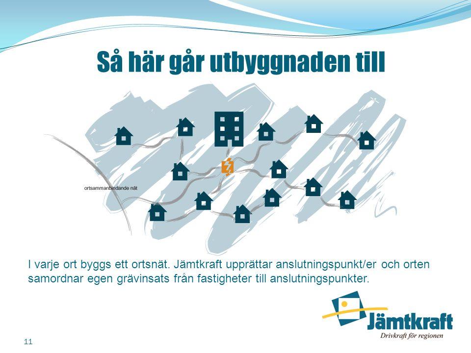 11 I varje ort byggs ett ortsnät. Jämtkraft upprättar anslutningspunkt/er och orten samordnar egen grävinsats från fastigheter till anslutningspunkter