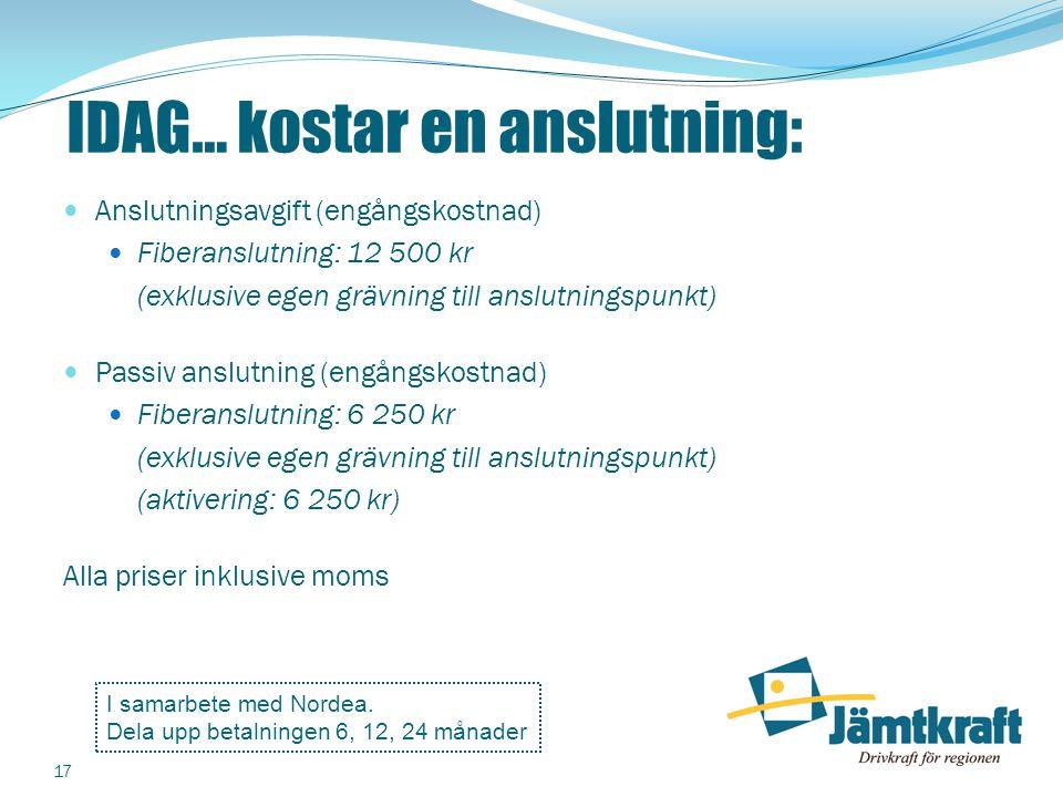 17 IDAG… kostar en anslutning:  Anslutningsavgift (engångskostnad)  Fiberanslutning: 12 500 kr (exklusive egen grävning till anslutningspunkt)  Pas