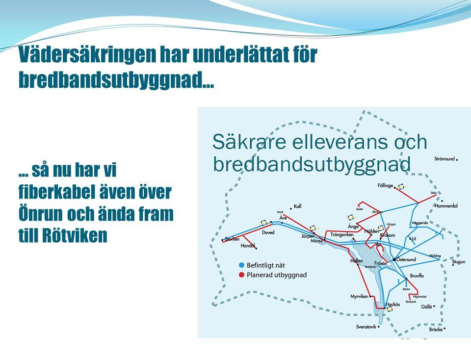 Vädersäkringen har underlättat för bredbandsutbyggnad… … så nu har vi fiberkabel även över Önrun och ända fram till Rötviken