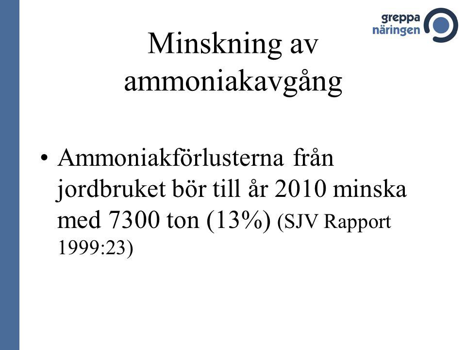 Minskning av ammoniakavgång •Ammoniakförlusterna från jordbruket bör till år 2010 minska med 7300 ton (13%) (SJV Rapport 1999:23)
