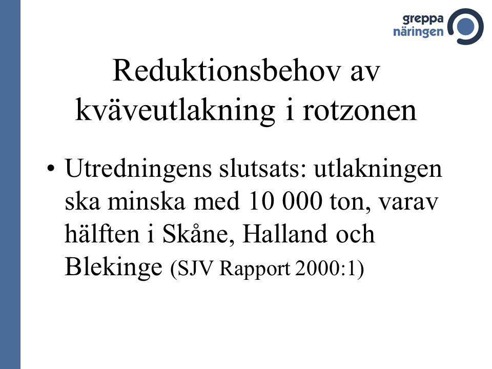 Reduktionsbehov av kväveutlakning i rotzonen •Utredningens slutsats: utlakningen ska minska med 10 000 ton, varav hälften i Skåne, Halland och Blekinge (SJV Rapport 2000:1)
