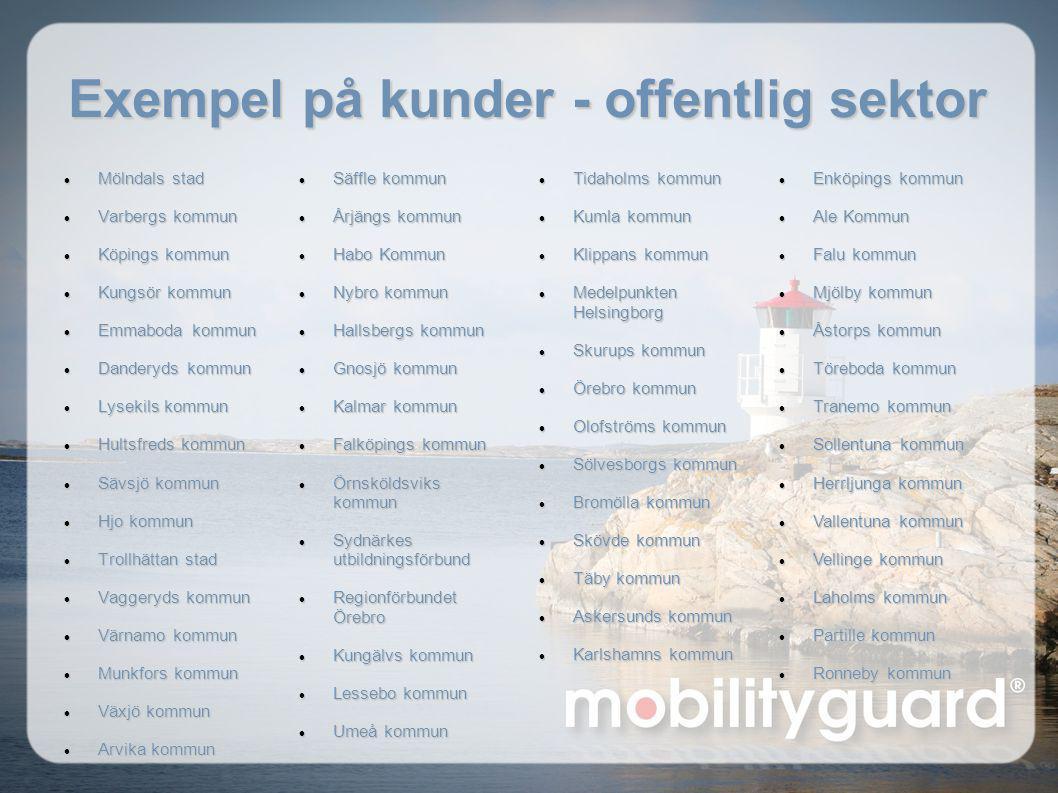 Exempel på kunder - offentlig sektor  Mölndals stad  Varbergs kommun  Köpings kommun  Kungsör kommun  Emmaboda kommun  Danderyds kommun  Lyseki