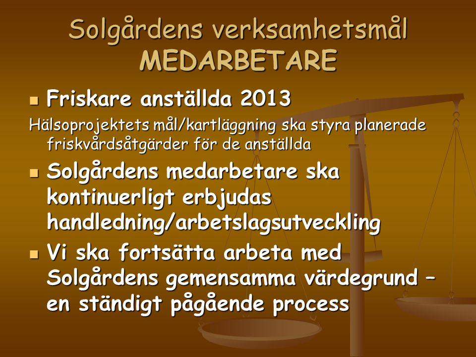Solgårdens verksamhetsmål MEDARBETARE  Friskare anställda 2013 Hälsoprojektets mål/kartläggning ska styra planerade friskvårdsåtgärder för de anställda  Solgårdens medarbetare ska kontinuerligt erbjudas handledning/arbetslagsutveckling  Vi ska fortsätta arbeta med Solgårdens gemensamma värdegrund – en ständigt pågående process