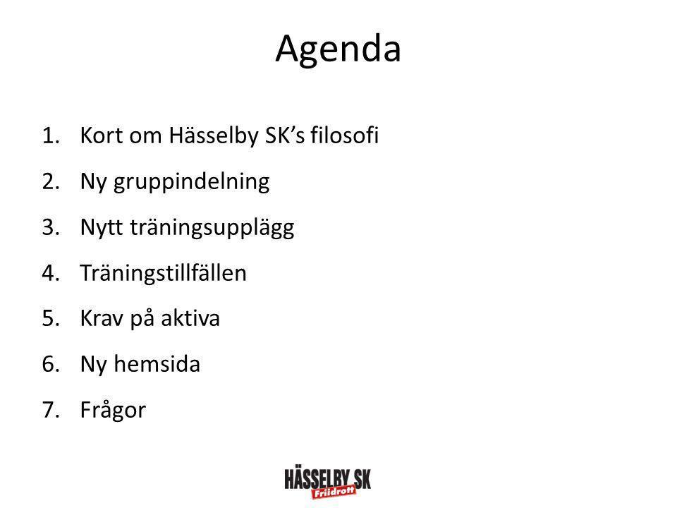 Agenda 1.Kort om Hässelby SK's filosofi 2.Ny gruppindelning 3.Nytt träningsupplägg 4.Träningstillfällen 5.Krav på aktiva 6.Ny hemsida 7.Frågor