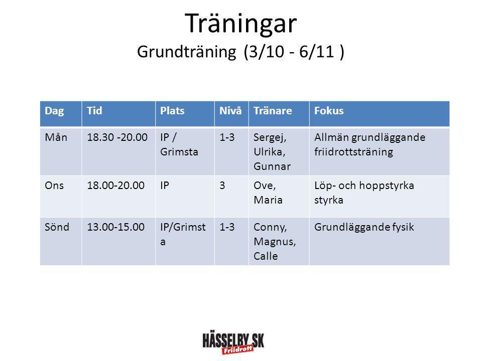 Träningar Grundträning (3/10 - 6/11 ) DagTidPlatsNivåTränareFokus Mån18.30 -20.00IP / Grimsta 1-3Sergej, Ulrika, Gunnar Allmän grundläggande friidrottsträning Ons18.00-20.00IP3Ove, Maria Löp- och hoppstyrka styrka Sönd13.00-15.00IP/Grimst a 1-3Conny, Magnus, Calle Grundläggande fysik