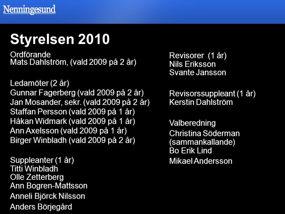 Ordförande Mats Dahlström, (vald 2009 på 2 år) Ledamöter (2 år) Gunnar Fagerberg (vald 2009 på 2 år) Jan Mosander, sekr. (vald 2009 på 2 år) Staffan P