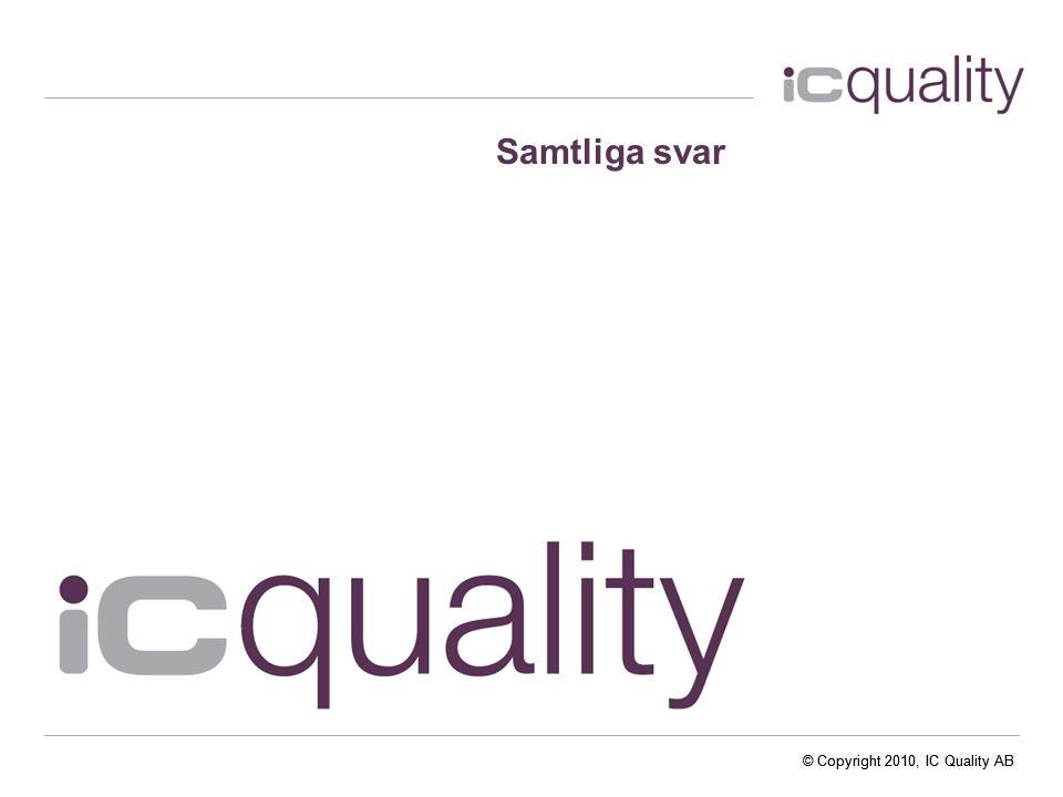 © Copyright 2010, IC Quality AB Stressindex 60 49 69 Tillräcklig tid att klara arbetsuppgifterna Inga besvär av stress Kan koppla av på fritid 65 62 48 Jämförelseindex Sigtuna kommun