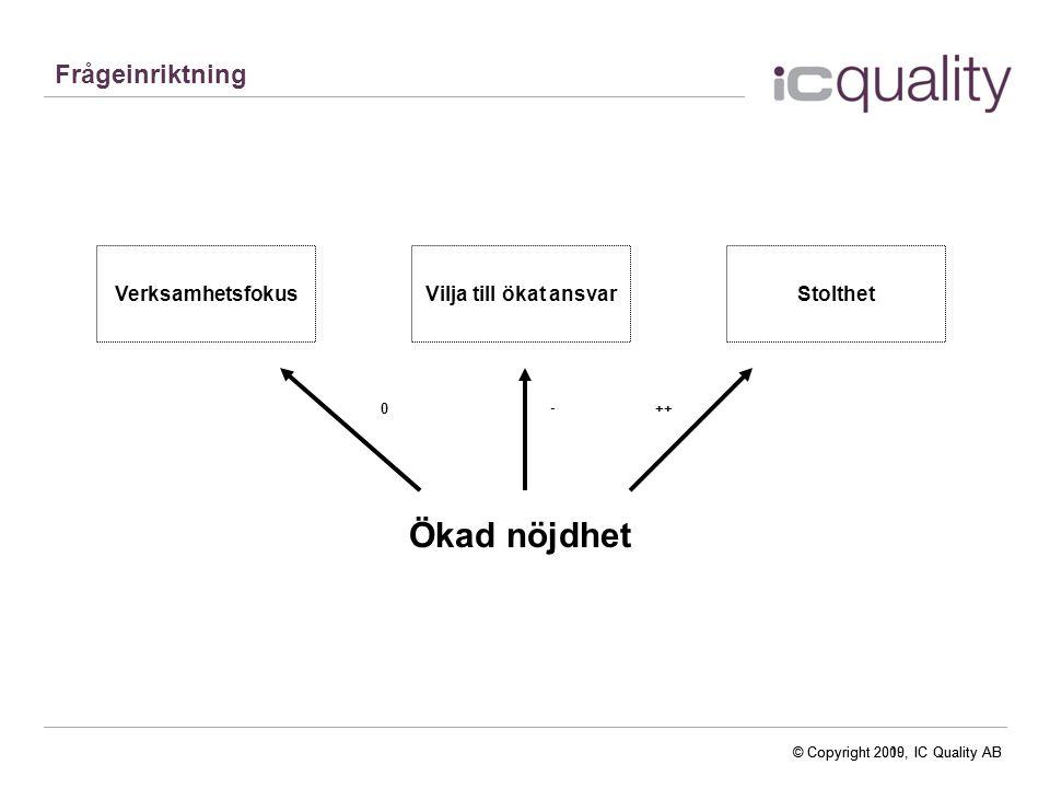 © Copyright 2010, IC Quality AB Frågeinriktning © Copyright 2009, IC Quality AB VerksamhetsfokusVilja till ökat ansvarStolthet ++ + Ökad motivation