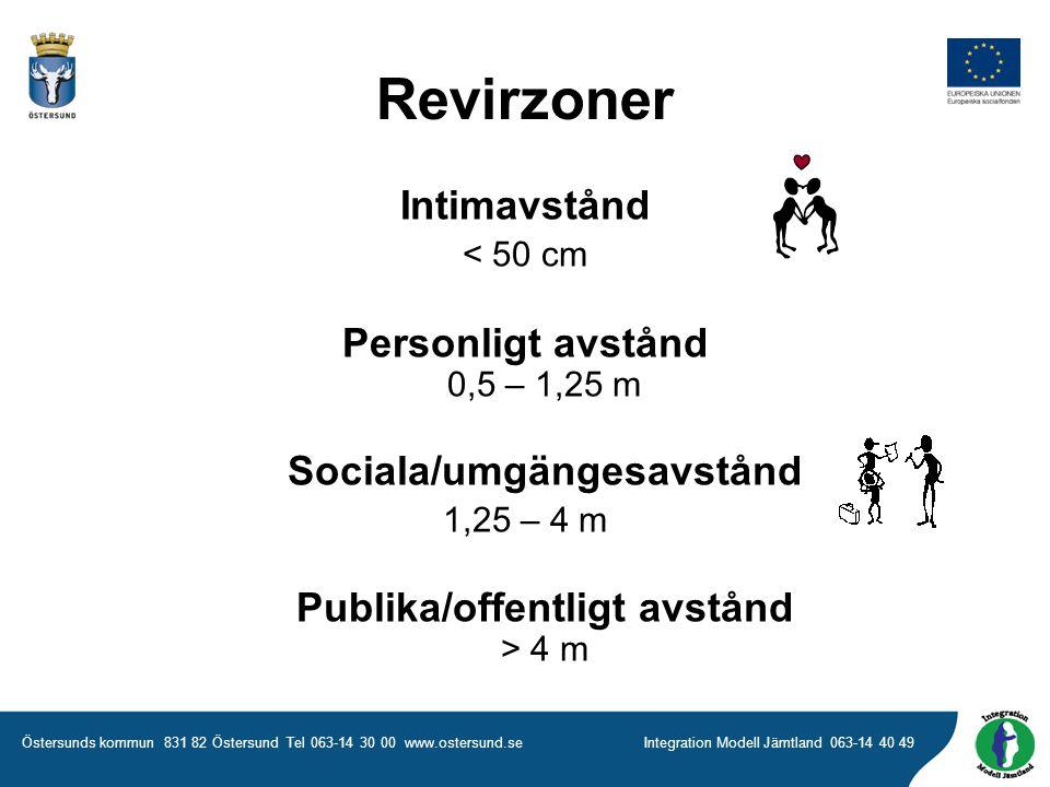 Östersunds kommun 831 82 Östersund Tel 063-14 30 00 www.ostersund.seIntegration Modell Jämtland 063-14 40 49 Revirzoner Intimavstånd < 50 cm Personligt avstånd 0,5 – 1,25 m Sociala/umgängesavstånd 1,25 – 4 m Publika/offentligt avstånd > 4 m