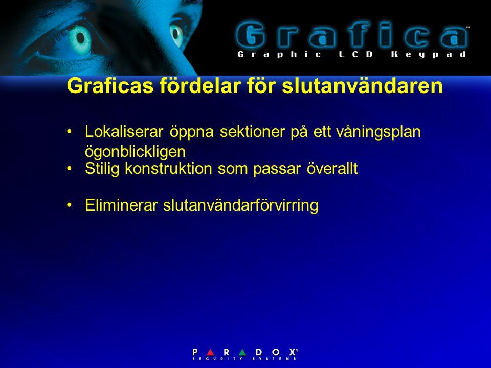 Graficas fördelar för slutanvändaren •Lokaliserar öppna sektioner på ett våningsplan ögonblickligen •Stilig konstruktion som passar överallt •Eliminer