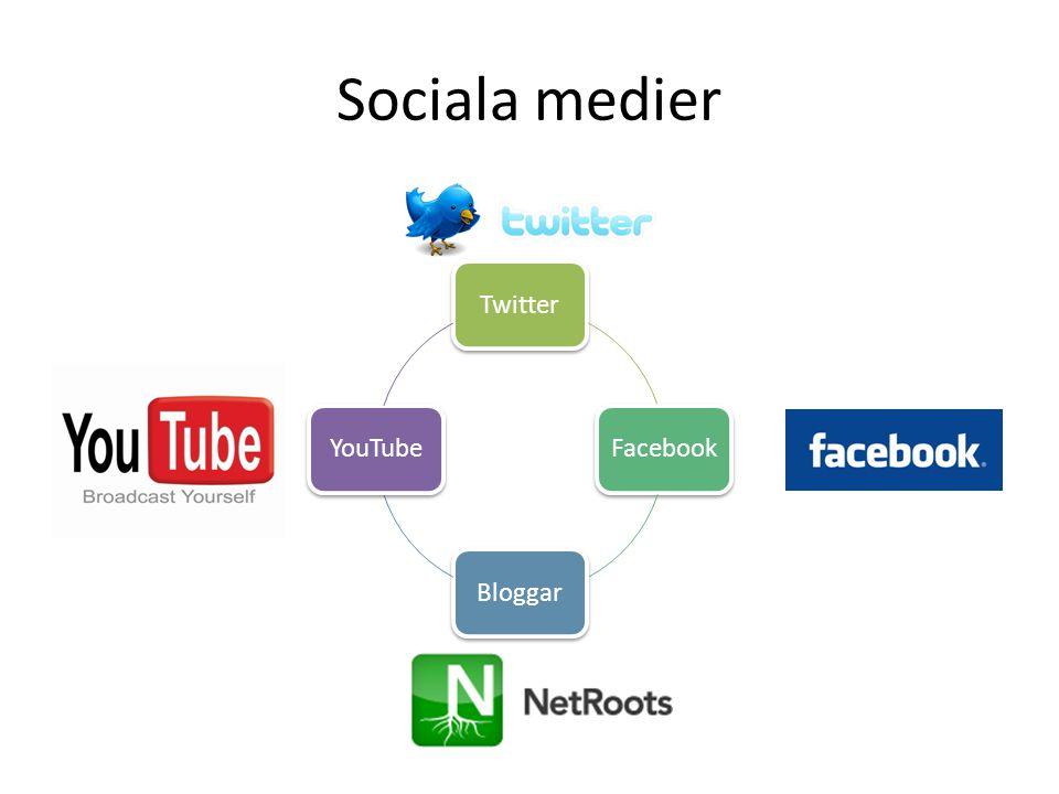 Sociala medier TwitterFacebookBloggarYouTube