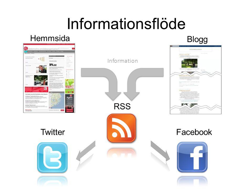 Informationsflöde FacebookTwitter Hemmsida RSS Blogg Information