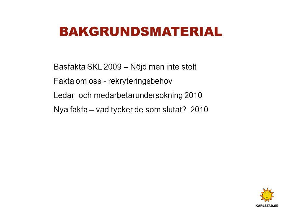 BAKGRUNDSMATERIAL Basfakta SKL 2009 – Nöjd men inte stolt Fakta om oss - rekryteringsbehov Ledar- och medarbetarundersökning 2010 Nya fakta – vad tyck