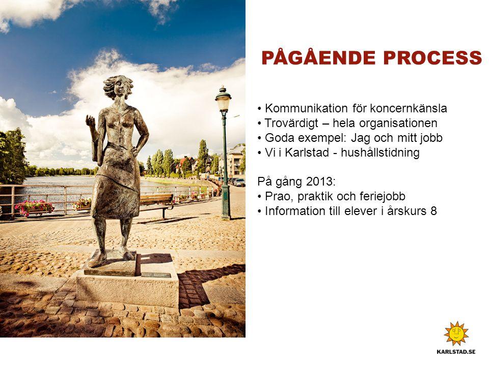 PÅGÅENDE PROCESS • Kommunikation för koncernkänsla • Trovärdigt – hela organisationen • Goda exempel: Jag och mitt jobb • Vi i Karlstad - hushållstidn