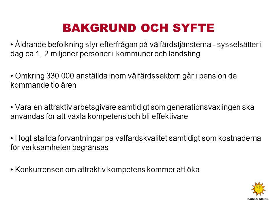 BAKGRUND OCH SYFTE • Åldrande befolkning styr efterfrågan på välfärdstjänsterna - sysselsätter i dag ca 1, 2 miljoner personer i kommuner och landstin