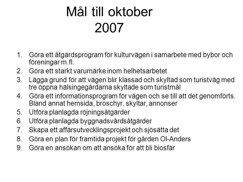 Mål till oktober 2007 1.Göra ett åtgärdsprogram för kulturvägen i samarbete med bybor och föreningar m.fl. 2.Göra ett starkt varumärke inom helhetsarb