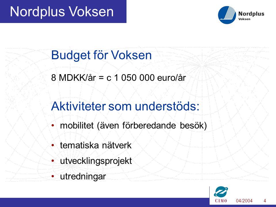 04/20044 Nordplus Voksen Budget för Voksen 8 MDKK/år = c 1 050 000 euro/år Aktiviteter som understöds: •mobilitet (även förberedande besök) •tematiska nätverk •utvecklingsprojekt •utredningar