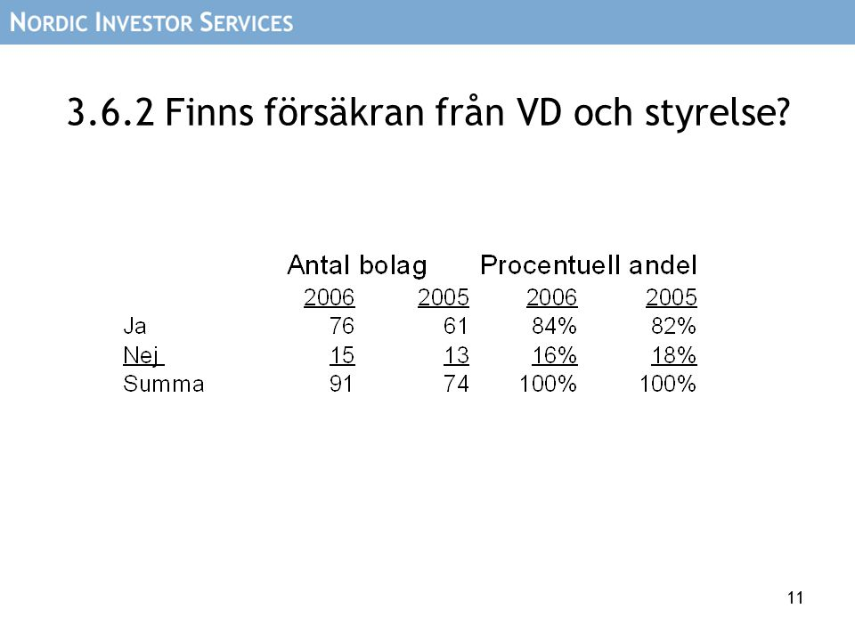 11 3.6.2 Finns försäkran från VD och styrelse?