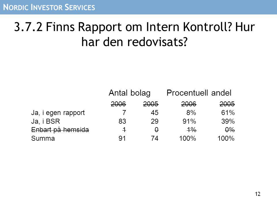 12 3.7.2 Finns Rapport om Intern Kontroll? Hur har den redovisats? 2006200520062005 Ja, i egen rapport 745 8%61% Ja, i BSR832991%39% Enbart på hemsida