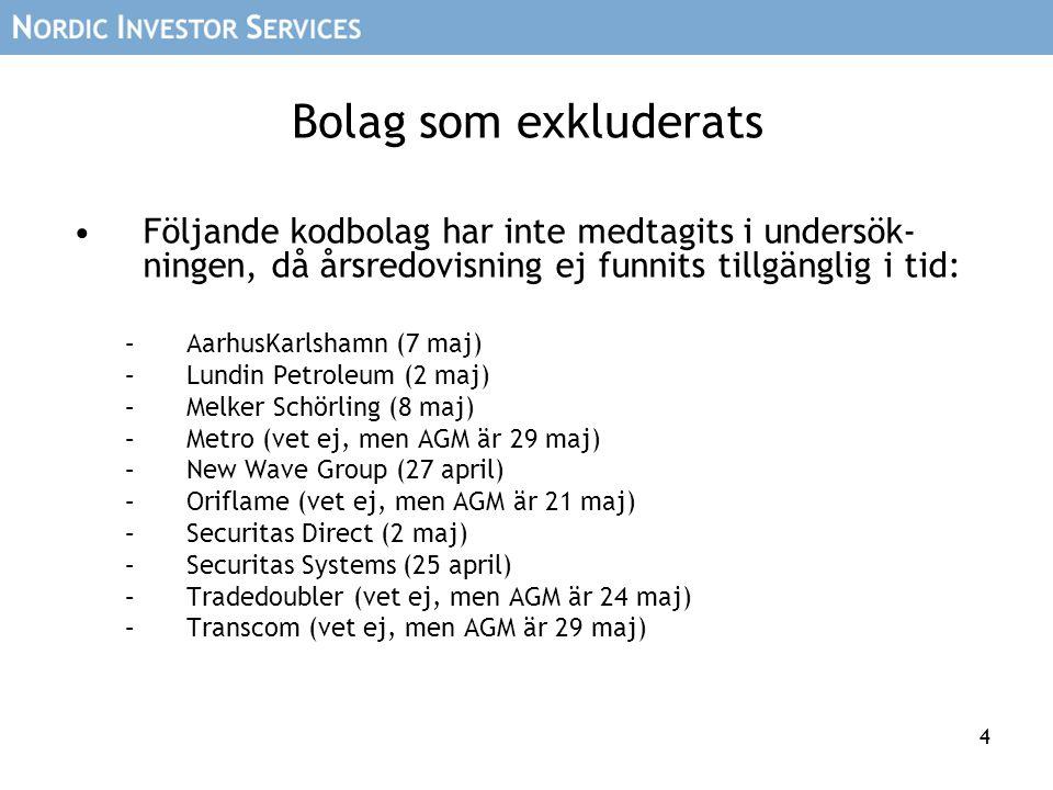 4 Bolag som exkluderats •Följande kodbolag har inte medtagits i undersök- ningen, då årsredovisning ej funnits tillgänglig i tid: –AarhusKarlshamn (7