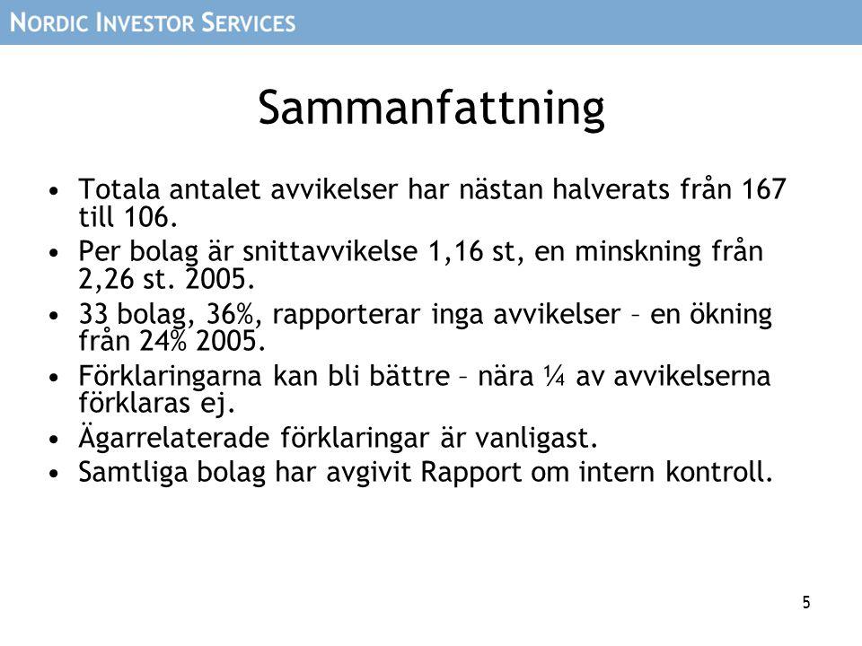 6 5.1.1 Finns bolagsstyrningsrapport?