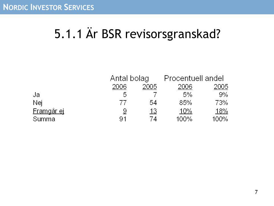 18 Regler med ökat/minskat antal avvikelser; procentuell förändring mot 2005