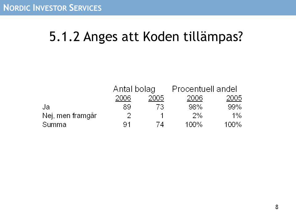 19 Kategorisering av förklaringar 2006 (%)