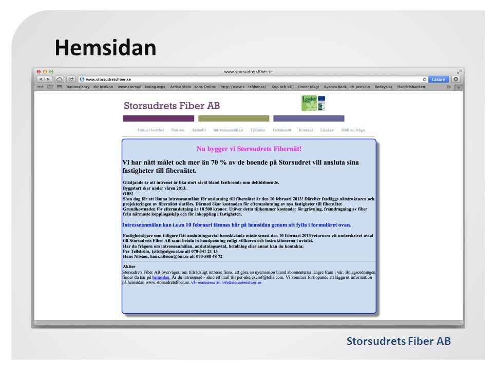 Storsudrets Fiber AB Hemsidan