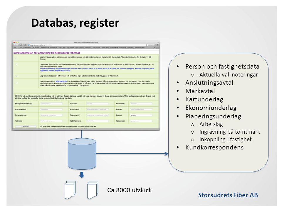 Storsudrets Fiber AB Databas, register • Person och fastighetsdata o Aktuella val, noteringar • Anslutningsavtal • Markavtal • Kartunderlag • Ekonomiu