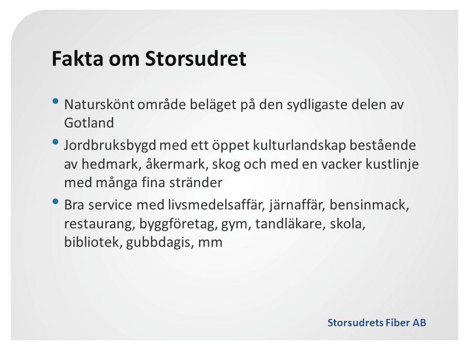 Storsudrets Fiber AB Fakta om Storsudret • Naturskönt område beläget på den sydligaste delen av Gotland • Jordbruksbygd med ett öppet kulturlandskap b