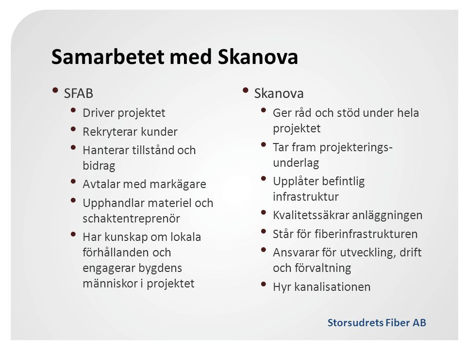 Storsudrets Fiber AB Samarbetet med Skanova • SFAB • Driver projektet • Rekryterar kunder • Hanterar tillstånd och bidrag • Avtalar med markägare • Up