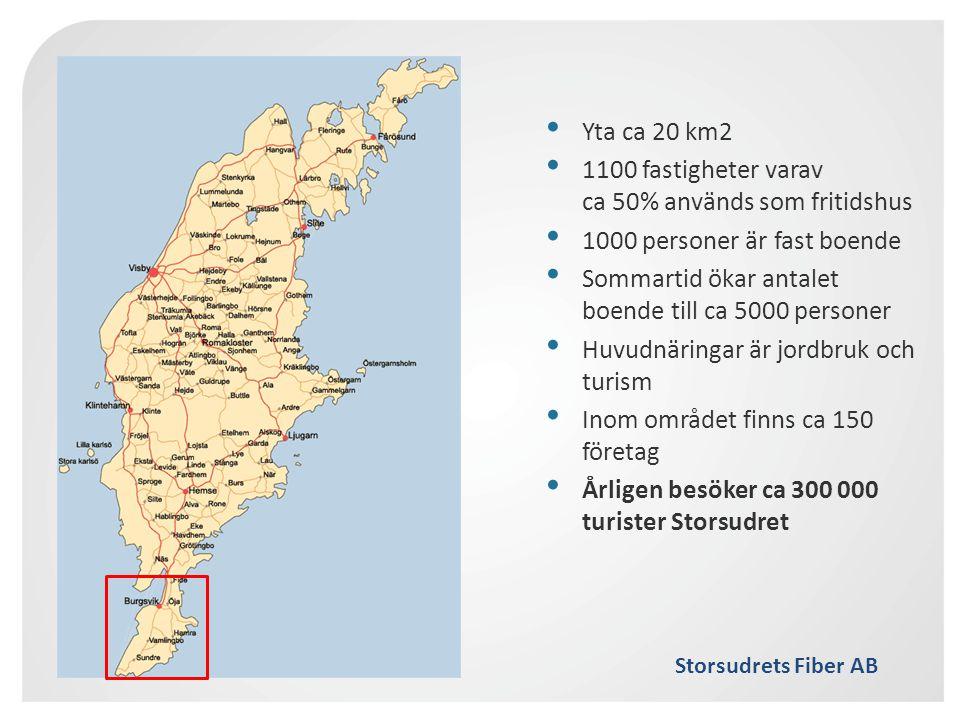 Storsudrets Fiber AB • Yta ca 20 km2 • 1100 fastigheter varav ca 50% används som fritidshus • 1000 personer är fast boende • Sommartid ökar antalet bo