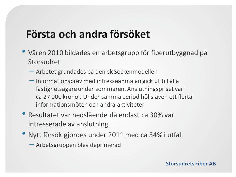 Storsudrets Fiber AB Första och andra försöket • Våren 2010 bildades en arbetsgrupp för fiberutbyggnad på Storsudret – Arbetet grundades på den sk Soc