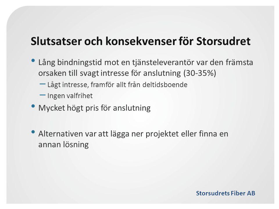 Storsudrets Fiber AB Slutsatser och konsekvenser för Storsudret • Lång bindningstid mot en tjänsteleverantör var den främsta orsaken till svagt intres
