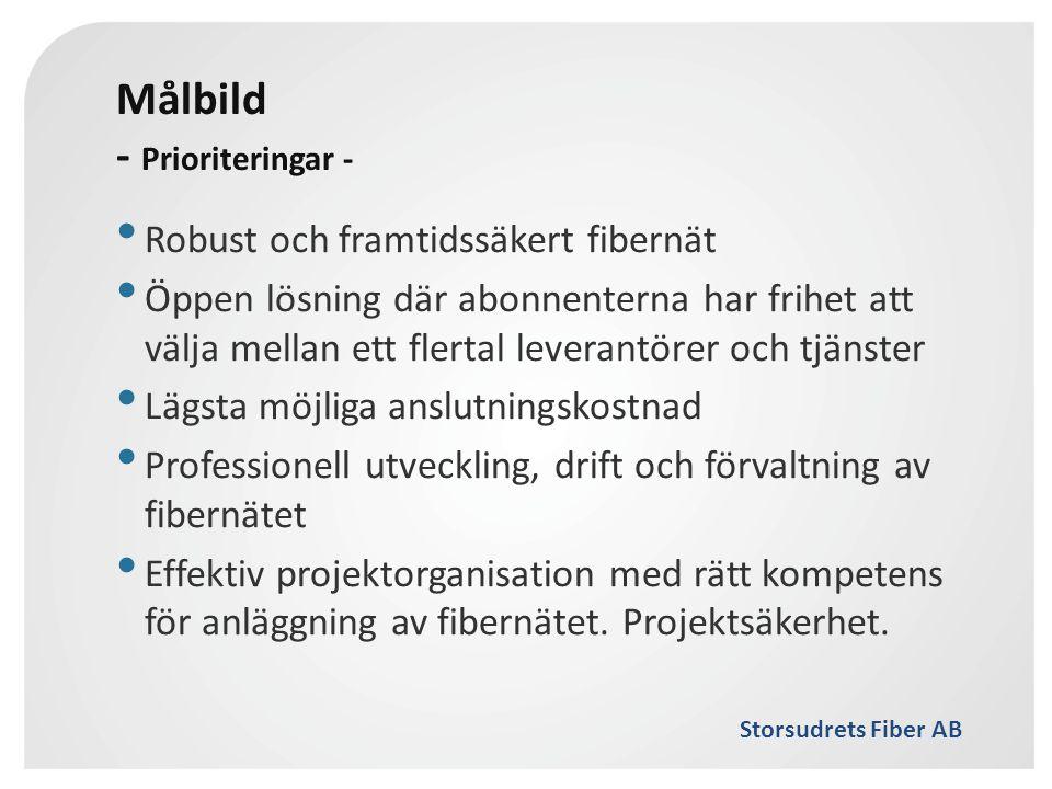 Storsudrets Fiber AB Målbild - Prioriteringar - • Robust och framtidssäkert fibernät • Öppen lösning där abonnenterna har frihet att välja mellan ett