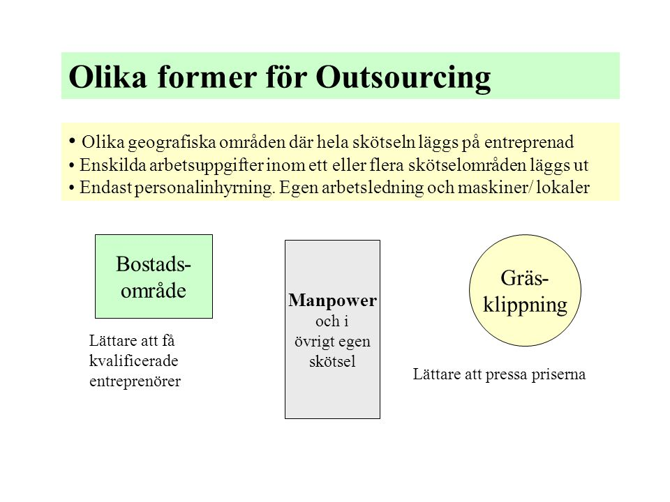 Olika former för Outsourcing • Olika geografiska områden där hela skötseln läggs på entreprenad • Enskilda arbetsuppgifter inom ett eller flera skötselområden läggs ut • Endast personalinhyrning.