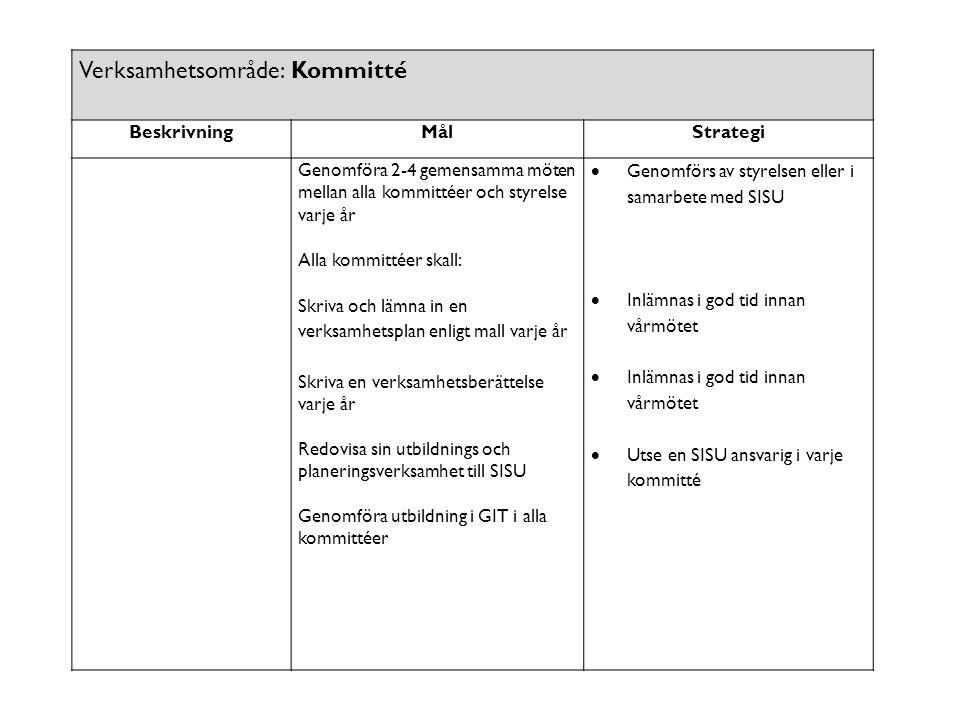 Verksamhetsområde: Kommitté BeskrivningMålStrategi Genomföra 2-4 gemensamma möten mellan alla kommittéer och styrelse varje år Alla kommittéer skall: