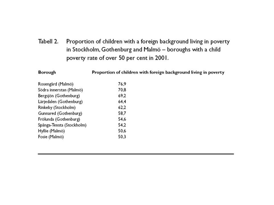 Barns vardag med knapp ekonomi.En studie om barns erfarenheter och strategier.