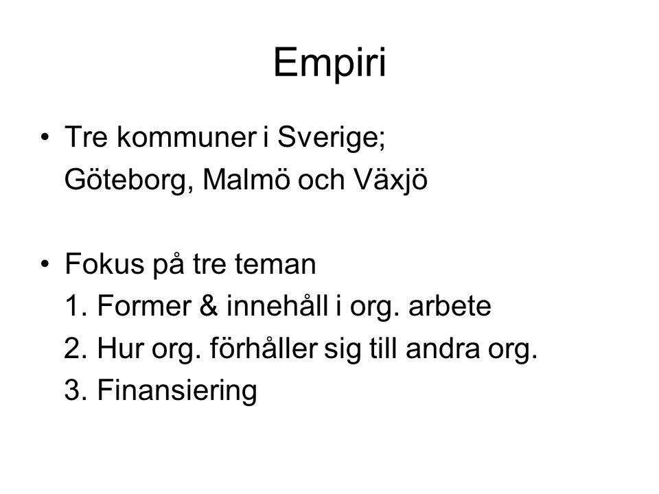 Empiri •Tre kommuner i Sverige; Göteborg, Malmö och Växjö •Fokus på tre teman 1. Former & innehåll i org. arbete 2. Hur org. förhåller sig till andra