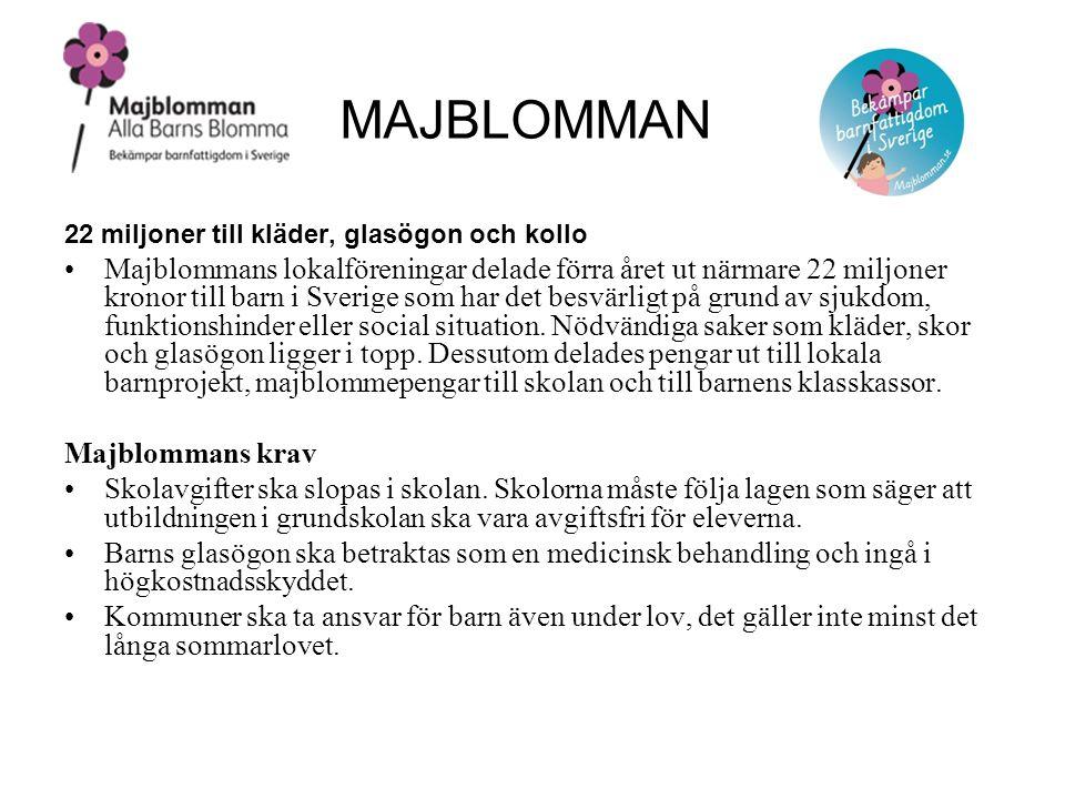 22 miljoner till kläder, glasögon och kollo •Majblommans lokalföreningar delade förra året ut närmare 22 miljoner kronor till barn i Sverige som har d