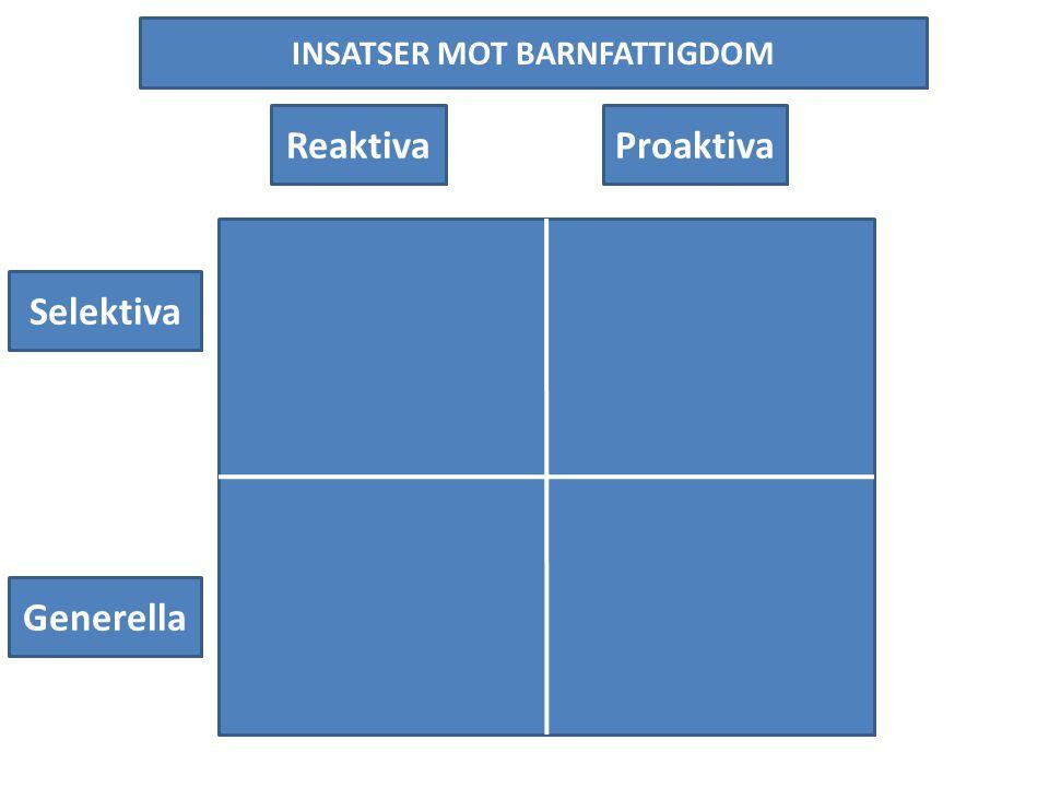 Selektiva Generella ReaktivaProaktiva INSATSER MOT BARNFATTIGDOM