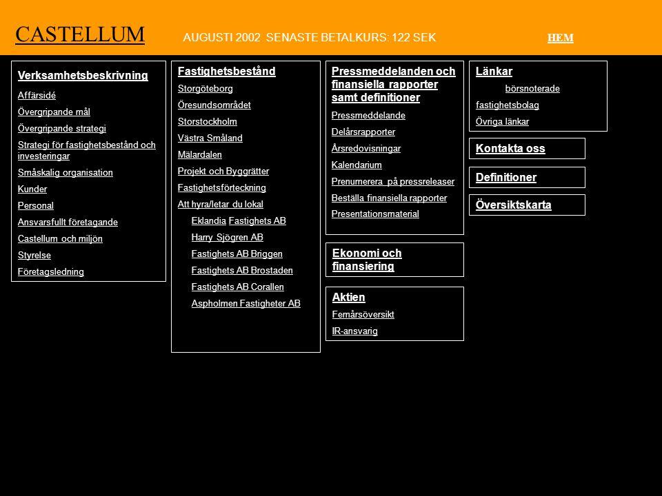CASTELLUM AUGUSTI 2002 SENASTE BETALKURS: 122 SEK HEM Verksamhetsbeskrivning Affärsidé Övergripande mål Övergripande strategi Strategi för fastighetsbestånd och investeringar Småskalig organisation Kunder Personal Ansvarsfullt företagande Castellum och miljön Styrelse Företagsledning Pressmeddelanden och finansiella rapporter samt definitioner Pressmeddelande Delårsrapporter Årsredovisningar Kalendarium Prenumerera på pressreleaser Beställa finansiella rapporter Presentationsmaterial Aktien Femårsöversikt IR-ansvarig Fastighetsbestånd Storgöteborg Öresundsområdet Storstockholm Västra Småland Mälardalen Projekt och Byggrätter Fastighetsförteckning Att hyra/letar du lokal EklandiaEklandia Fastighets ABFastighets AB Harry Sjögren AB Fastighets AB Briggen Fastighets AB Brostaden Fastighets AB Corallen Aspholmen Fastigheter AB Länkar Övriga börsnoteradebörsnoterade fastighetsbolag Övriga länkar Kontakta oss Definitioner Översiktskarta Ekonomi och finansiering