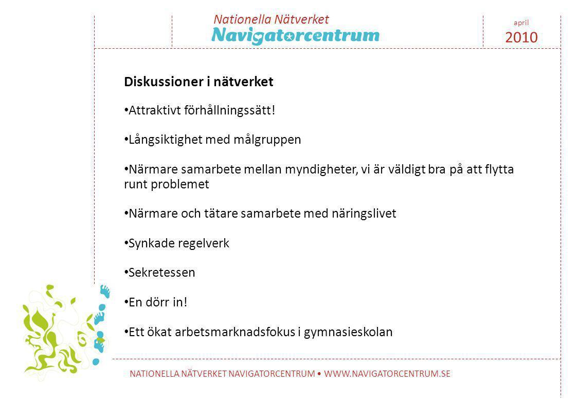 Nationella Nätverket NATIONELLA NÄTVERKET NAVIGATORCENTRUM • WWW.NAVIGATORCENTRUM.SE april 2010 Diskussioner i nätverket • Attraktivt förhållningssätt.