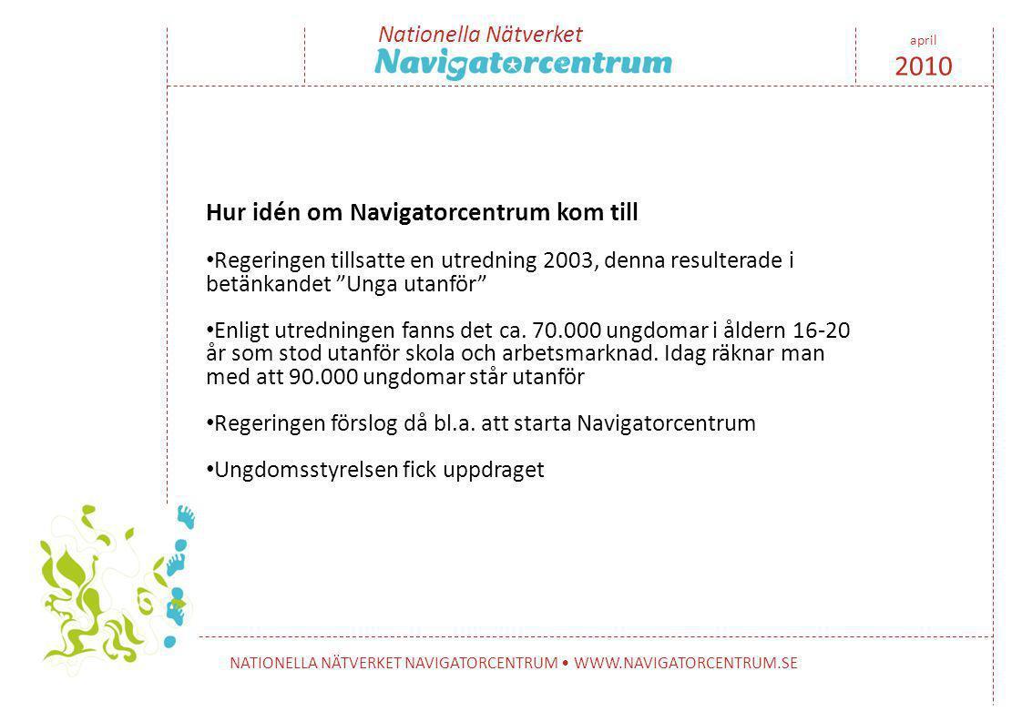 Nationella Nätverket NATIONELLA NÄTVERKET NAVIGATORCENTRUM • WWW.NAVIGATORCENTRUM.SE april 2010 Hur idén om Navigatorcentrum kom till • Regeringen til
