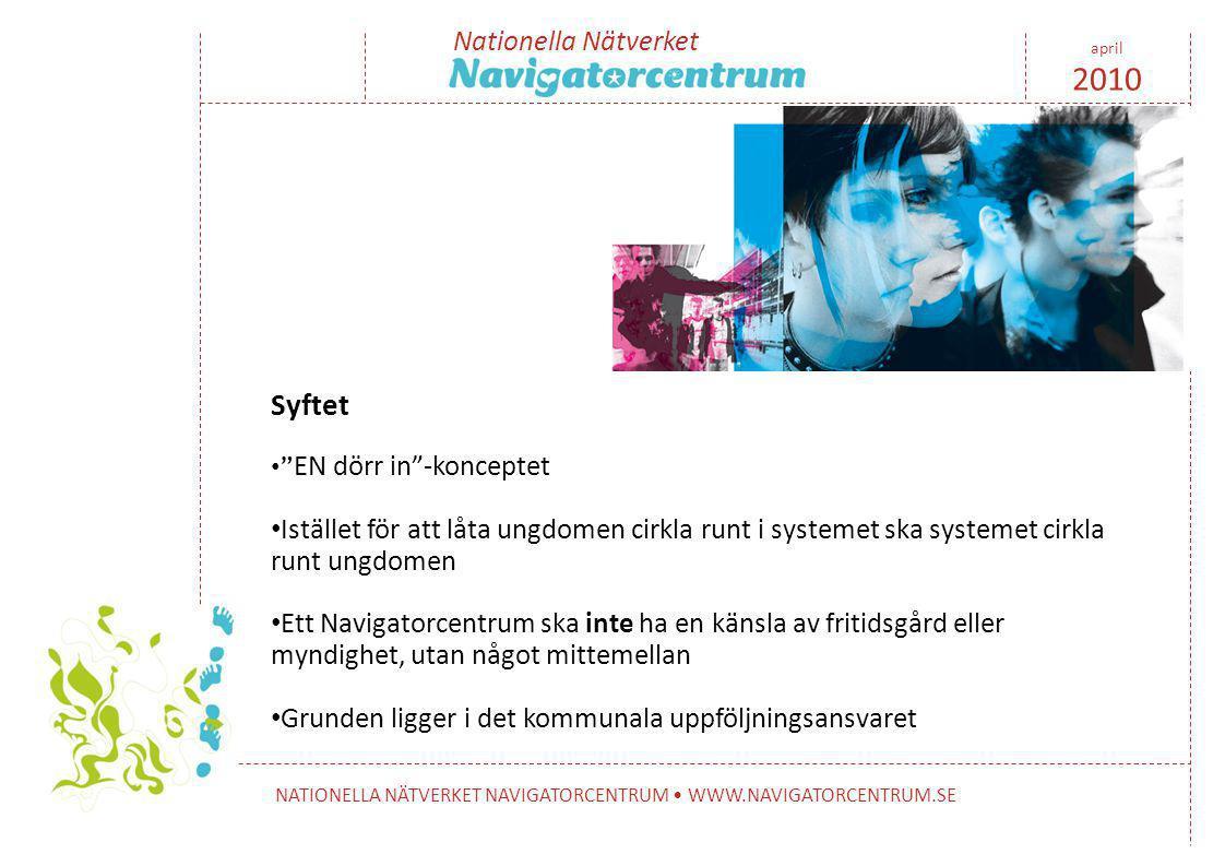 Nationella Nätverket NATIONELLA NÄTVERKET NAVIGATORCENTRUM • WWW.NAVIGATORCENTRUM.SE april 2010 Syftet • EN dörr in -konceptet • Istället för att låta ungdomen cirkla runt i systemet ska systemet cirkla runt ungdomen • Ett Navigatorcentrum ska inte ha en känsla av fritidsgård eller myndighet, utan något mittemellan • Grunden ligger i det kommunala uppföljningsansvaret