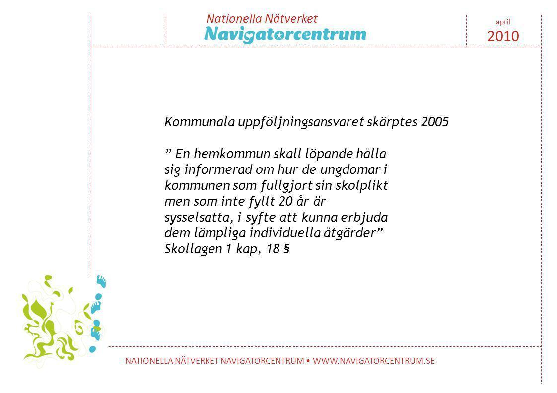Nationella Nätverket NATIONELLA NÄTVERKET NAVIGATORCENTRUM • WWW.NAVIGATORCENTRUM.SE april 2010 Kommunala uppföljningsansvaret skärptes 2005 En hemkommun skall löpande hålla sig informerad om hur de ungdomar i kommunen som fullgjort sin skolplikt men som inte fyllt 20 år är sysselsatta, i syfte att kunna erbjuda dem lämpliga individuella åtgärder Skollagen 1 kap, 18 §