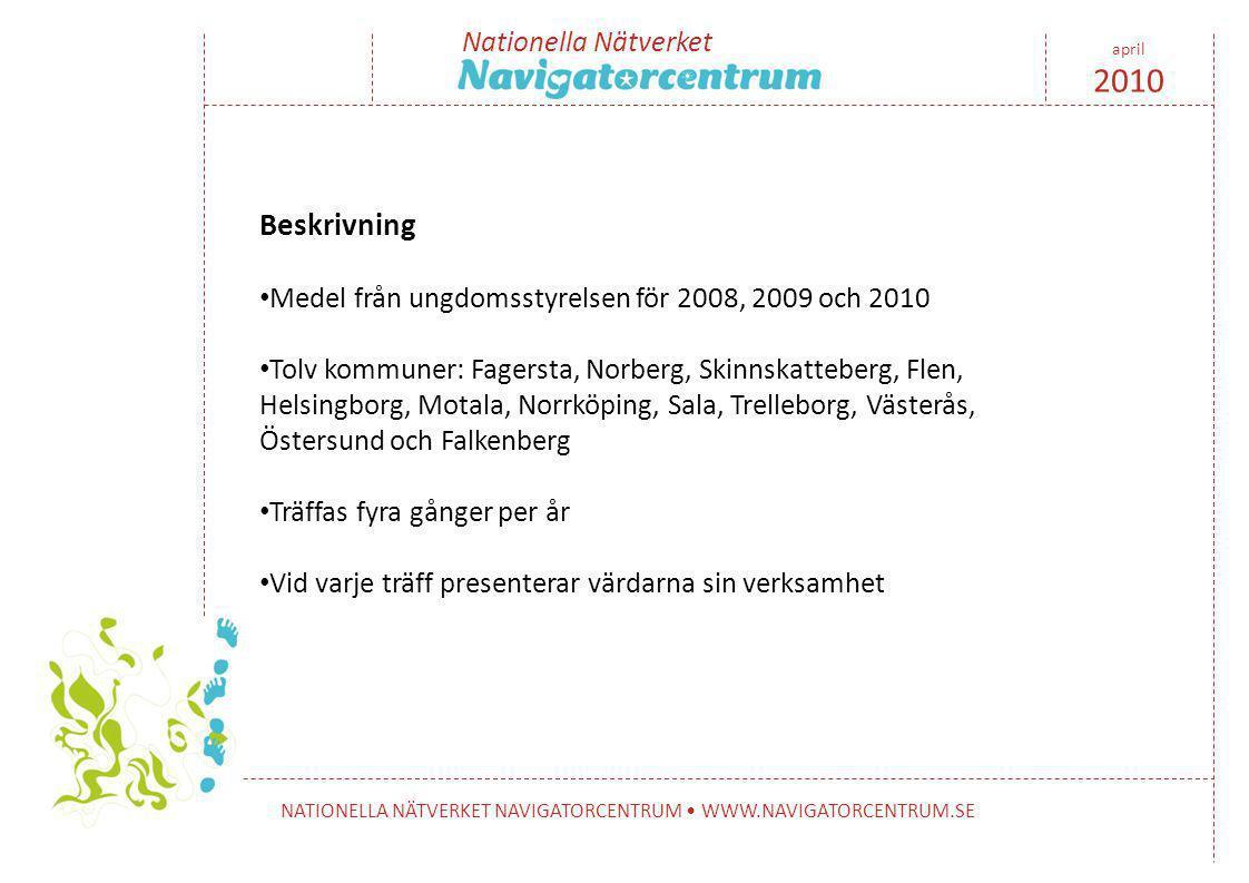 Nationella Nätverket NATIONELLA NÄTVERKET NAVIGATORCENTRUM • WWW.NAVIGATORCENTRUM.SE april 2010 Beskrivning • Medel från ungdomsstyrelsen för 2008, 2009 och 2010 • Tolv kommuner: Fagersta, Norberg, Skinnskatteberg, Flen, Helsingborg, Motala, Norrköping, Sala, Trelleborg, Västerås, Östersund och Falkenberg • Träffas fyra gånger per år • Vid varje träff presenterar värdarna sin verksamhet