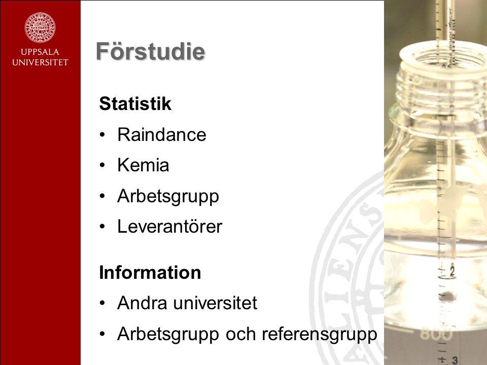 5Förstudie Statistik •Raindance •Kemia •Arbetsgrupp •Leverantörer Information •Andra universitet •Arbetsgrupp och referensgrupp