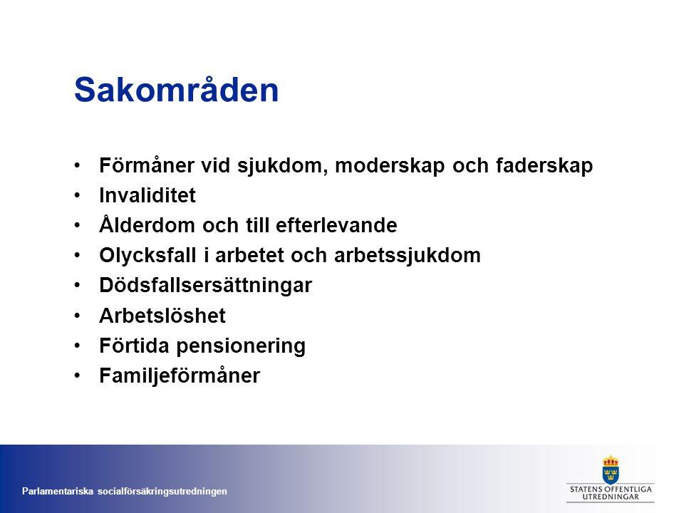 Parlamentariska socialförsäkringsutredningen Sakområden •Förmåner vid sjukdom, moderskap och faderskap •Invaliditet •Ålderdom och till efterlevande •O