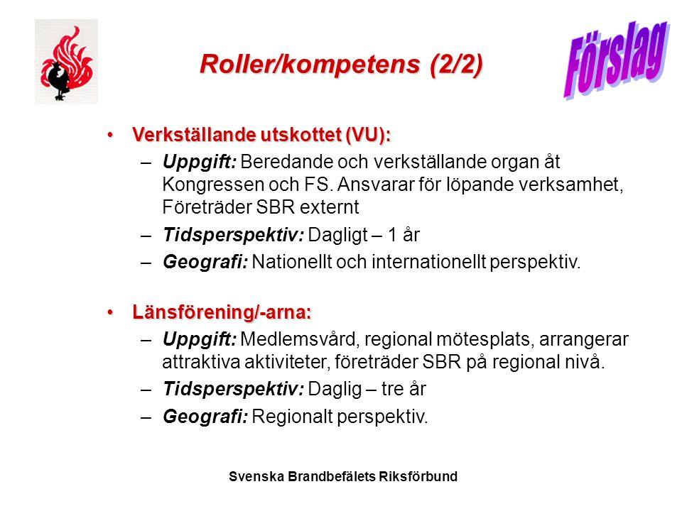 Svenska Brandbefälets Riksförbund Roller/kompetens (2/2) •Verkställande utskottet (VU): –Uppgift: Beredande och verkställande organ åt Kongressen och